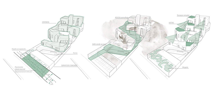 alt=esquemas paisaje, viviendas camuflaje