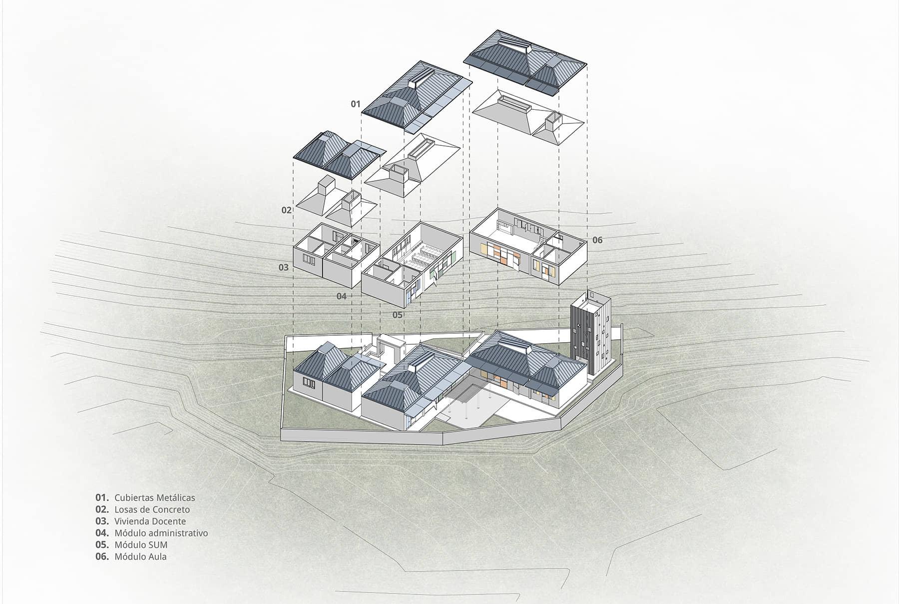 alt=disposición módulos sostenibles Cochato