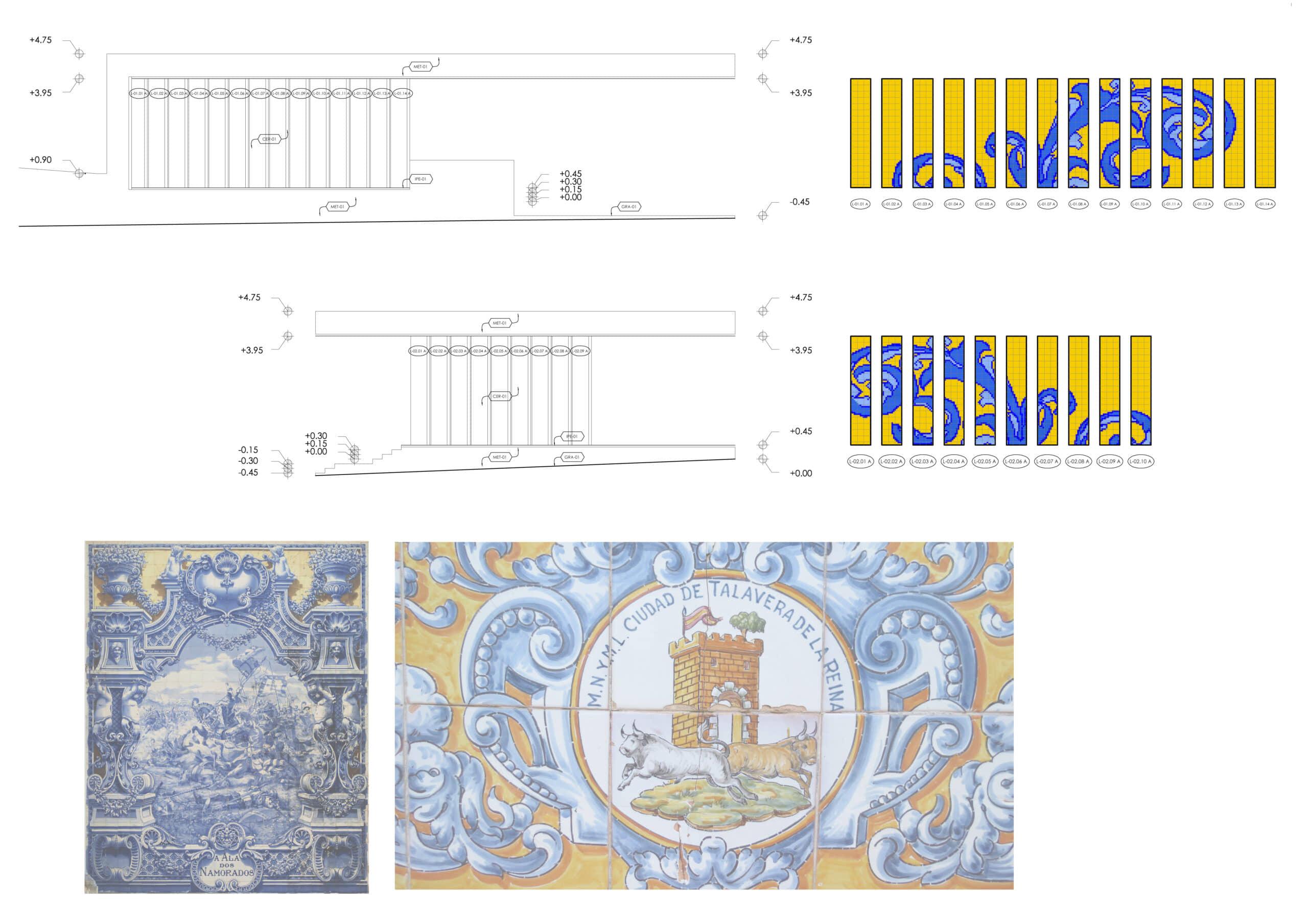 Azulejos de Talavera de la Reina